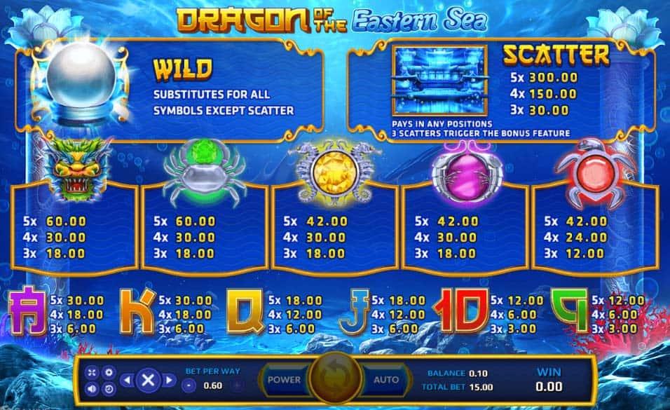 สัญลักษณ์ในเกมสล็อต Dragon of Eastern Sea